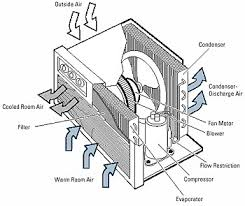american standard ac wiring diagram on american images free Wiring Diagram Of Window Ac window unit air conditioner parts old boiler wiring diagrams goodman package unit wiring diagram wiring diagram of window air conditioner