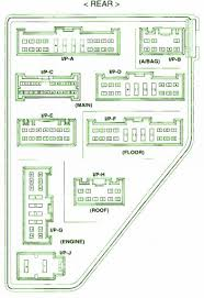 kia sportage fuse diagram automotive wiring diagrams 2007 kia sportage fuse box diagram