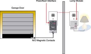garage door sensorGarage Garage Door Open Sensor  Home Garage Ideas
