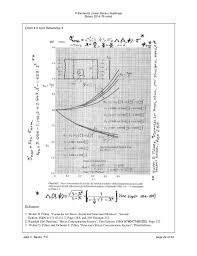 Mathcad P Elements Linear Versus Nonlinear Stress 2014 T6