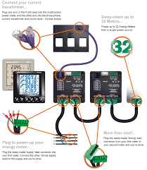 easywire multifunction metering system save time save money easywire metering system