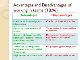 Disadvantages Of Teamwork The Advantages And Disadvantages Of Group Work Essay