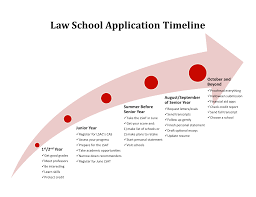 Sample Resume For Law School Application School Sample Harvard