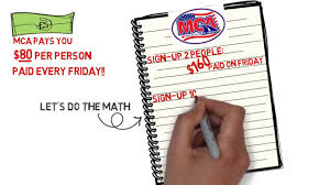what is mca motor club of america how mca works simple explanation
