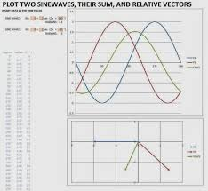 Draw Phasor Diagram Online Sco S Short Circuits