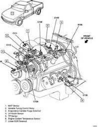 similiar diagram for chevy 350 vortec motor keywords temperature sensor for chevy 4 3 vortec engine diagram