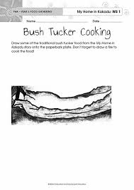 english food essay for css 2016
