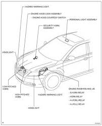 similiar 96 camry engine diagram keywords 96 toyota camry vacuum hose diagram on 96 toyota camry engine wiring