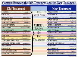 Contrasts Between The Old Testament And The New Testament