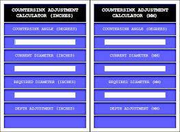 64 Problem Solving Countersink Diameters Chart