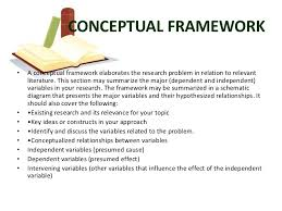 the thesis and its parts 17 conceptual framework• a conceptual framework elaborates the research