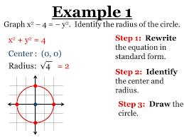 example 1 x2 y2 4 center 0 0 radius