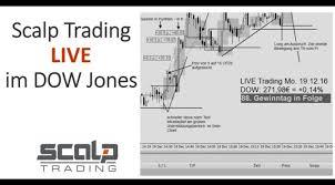 Qqq Live Chart Scalp Trading Live Im 1min Chart Dow Jones Dow Jones Chart