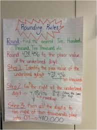 Rounding Rules Chart Rounding E