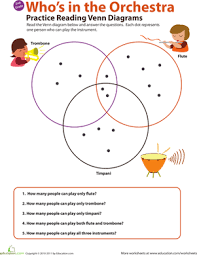 Math Venn Diagram Worksheet Practice Reading Venn Diagrams 2 In The Orchestra Worksheet