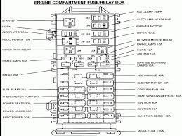 1999 ford taurus fuse box ford wiring diagrams for diy car repairs 1997 ford taurus fuse box diagram at 1999 Taurus Fuse Box Diagram