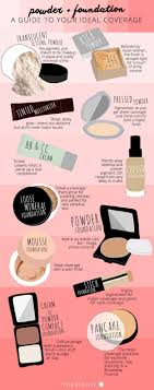 guide to the best foundation coverage for you best makeup tutorials and beauty tips from