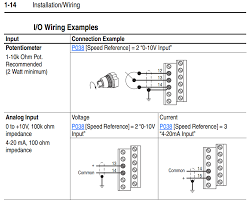 wiring diagram remote potentiometer wiring diagrams best 64731 powerflex 4 ac drive and a remote potentiometer potentiometer wiring leds wiring diagram remote potentiometer