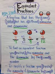 Equivalent Fractions Anchor Chart 4th Grade Equivalent Fraction Anchor Chart 5th Grade Equivalent