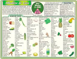 Kidney Patient Diet Chart In Telugu 4 13 16 Dr Hildy And Cindy Sellers Angel Farms