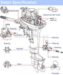 Good Quality Outboard Motor 2 5hp 75hp Outboard Engine View Outboard Motor Product Details From Hangzhou Seatan Machinery Co Ltd On Alibaba Com