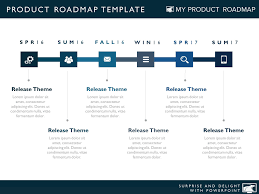 Road Map Powerpoint Six Phase Product Strategy Timeline Roadmap Presentation Diagram