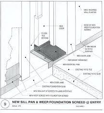 Replacing Exterior Door Jamb And Threshold Door Sill Threshold