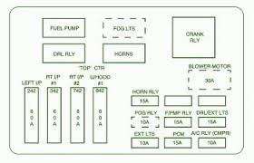 chevy tahoe fuse box diagram image 2005 tahoe transfer case parts wiring diagram for car engine on 2005 chevy tahoe fuse box