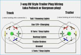 wiring browsebugfo of wiring diagram for 7 prong trailer plug 7 prong wiring diagram 7 prong wiring diagram for trailer wiring on 7 wire diagram