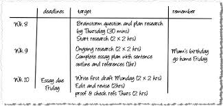 planning your time skills hub university of sussex example essay plan weeks and tasks outlined