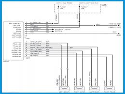 1997 ford explorer eddie bauer wiring diagram data wiring diagrams \u2022 1997 ford explorer factory radio wiring diagram 2003 ford explorer eddie bauer fuse box diagram awesome 1997 ford rh amandangohoreavey com 1997 ford expedition eddie bauer radio wiring diagram 1997 ford