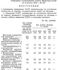 Диплом СССР путевка к звездам  Диплом лауреата сталинской премии Возмести затраты государства