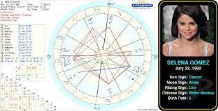 Selena Gomez Charts Studious Selena Gomez Birth Chart 2019