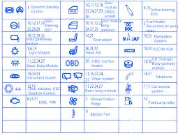 f150 fuse box diagram 2010 diagram base 2010 Malibu Fuse Box Diagram 12 Malibu Trunk Fuse Box Diagram