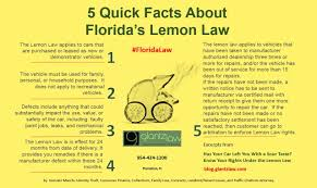 5 Quick Facts About Floridas Lemon Law Infographic