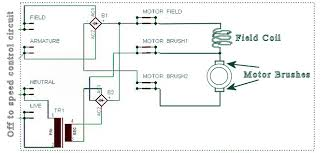 motor speed control part 5 click for larger control diagram