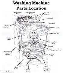indesit dryer wiring diagram on indesit images free download Whirlpool Washer Wiring Diagram indesit dryer wiring diagram on indesit dryer wiring diagram 14 whirlpool dryer schematic crosley dryer diagram whirlpool washer wiring diagram lsr7010pq0