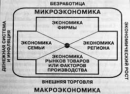 Рефераты по микроэкономике бесплатно скачать найдено в каталоге Рефераты по микроэкономике бесплатно скачать