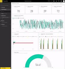 Bi Chart Create Realtime Charts And Graphs With Microsoft Power Bi