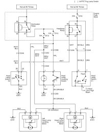 wiring diagram for fgc25n wiring diagram for fgc25n related to daewoo forklift wiring diagram get image about daewoo