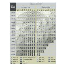 Carbon Express Crossbow Arrow Chart 59 Uncommon Victory Arrow Chart