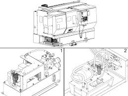 cnc control box wiring diagram what is cnc electronics dynapath on simple alarm control panel wiring diagrams