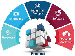 Product Engineering A Blueprint On Device Engineering Services