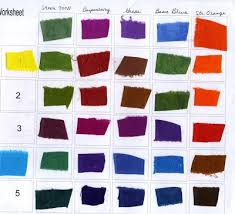 Over Dyeing Color Chart Hair Coloring