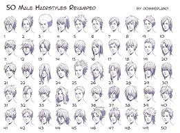 Boy Hairstyle Names hairstyles for boys names fade haircut 6992 by stevesalt.us