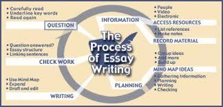 analysis essay format process analysis essay format