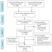 Antibiotic Selection Chart Antibiotics Free Full Text Antibiotic Resistance In