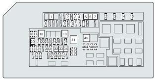 2013 dodge caravan fuse box diagram interior grand journey town full size of 2013 dodge grand caravan interior fuse box 2014 diagram location wiring diag diagrams