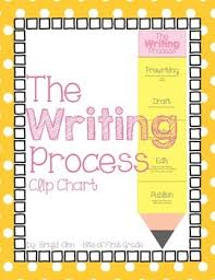 Writing Process Clip Chart Writers Workshop Writing Process Clip Chart