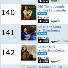 141 On Top Americana Country Album Chart For 2015 Mike